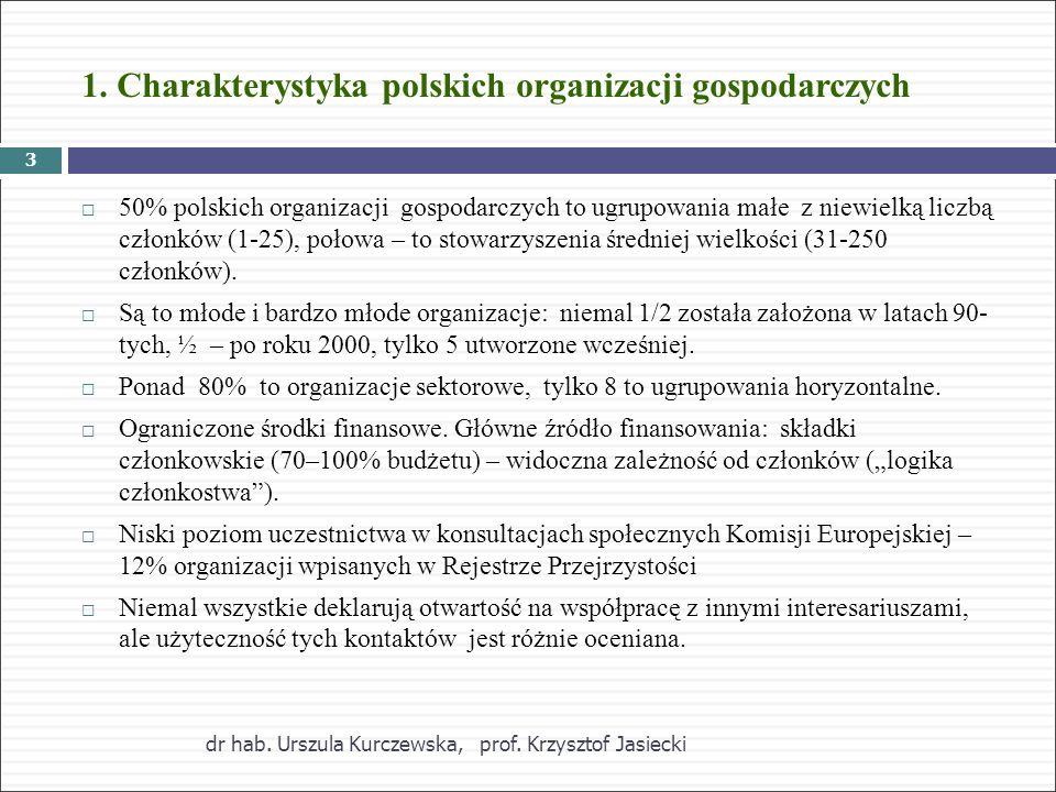1. Charakterystyka polskich organizacji gospodarczych  50% polskich organizacji gospodarczych to ugrupowania małe z niewielką liczbą członków (1-25),