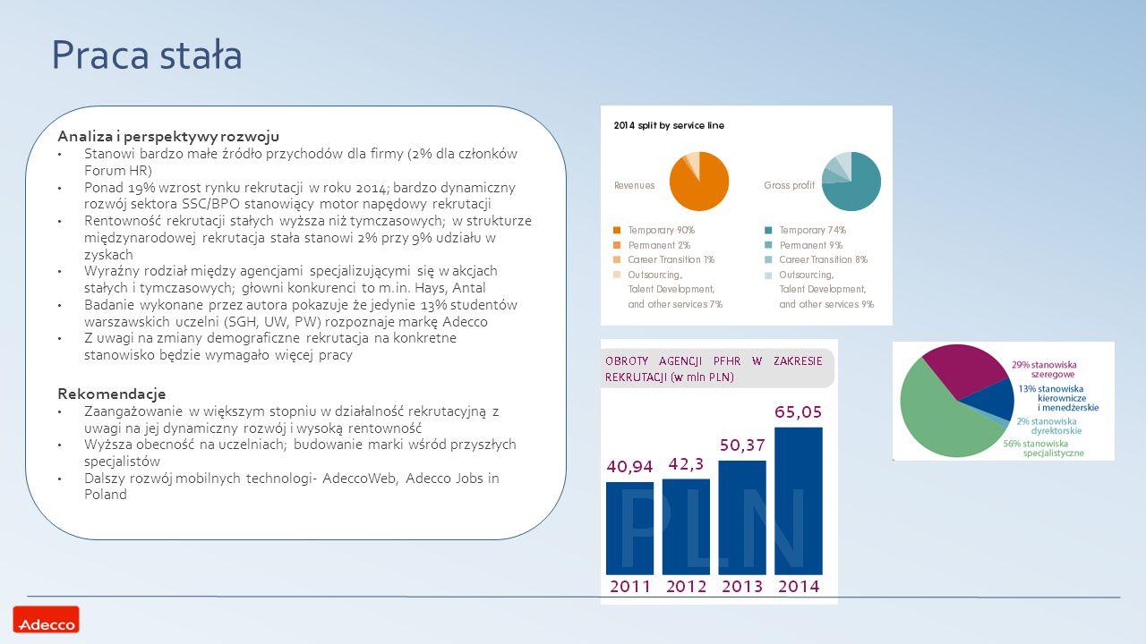 Analiza i perspektywy rozwoju Wartość sprzedaży usług dla Polskiego Forum HR wyniosło w 2014 roku 108 mln złotych Sprzedaż stanowi jedynie 4 % przychodów Niższe perspektywy wzrostu niż w przypadku pozostałych BU Adecco realizują znaczące akcje rekrutacyjne, głównie w kierunku Skandynawii Ewentualne zmiany prawne w UE (patrz płaca minimalna w Niemczech, ewentualne zmiany w prawie Wielkiej Brytanii) Większe otwarcie na polską służbę zdrowia Ewentualna zmiana ośrodka ciężkości z Europy na kraje bliskiego wschodu czy Kanadę Z uwagi na sytuacje na wschodzie Europy zwiększony napływ coraz bardziej wykwalifikowanej siły roboczej z Ukrainy Rekomendacje Z uwagi na niższe tempo wzrostu jest to mniej priorytetowy BU; obecna tendencja w kierunku Skandynawii wydaje się być najlepszą perspektywą Możliwość przeprowadzania procesu rekrutacji razem z całkowitą obsługą procesu akomodacji realizowaną z pomocą lokalnych biur Adecco Praca za granicą