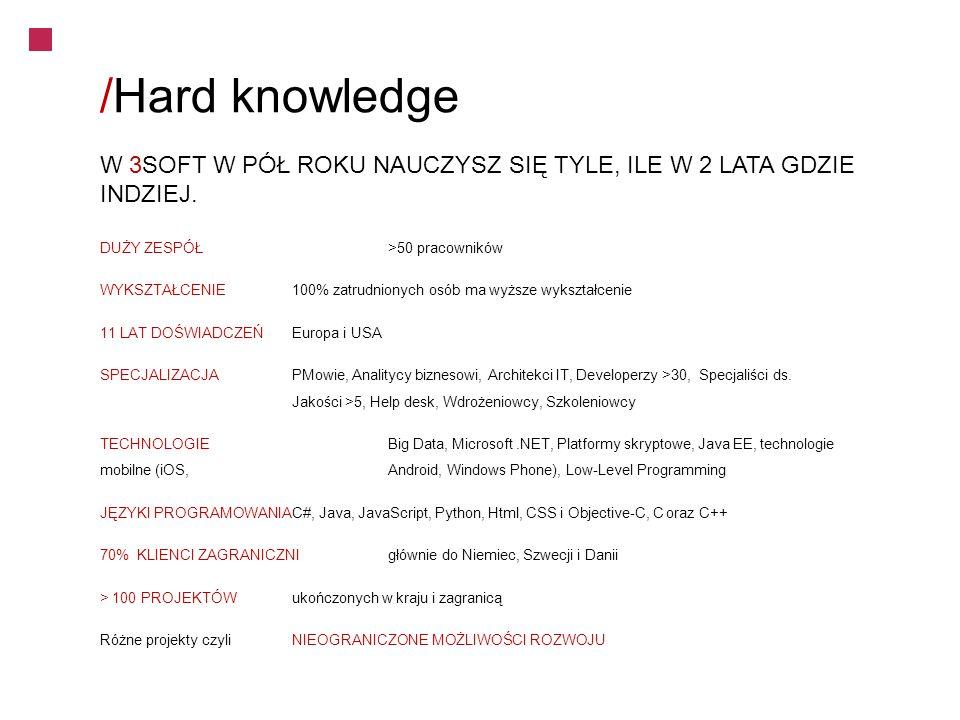 /Hard knowledge W 3SOFT W PÓŁ ROKU NAUCZYSZ SIĘ TYLE, ILE W 2 LATA GDZIE INDZIEJ.