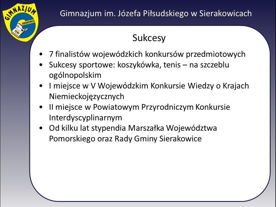 Sukcesy 7 finalistów wojewódzkich konkursów przedmiotowych Sukcesy sportowe: koszykówka, tenis – na szczeblu ogólnopolskim I miejsce w V Wojewódzkim K