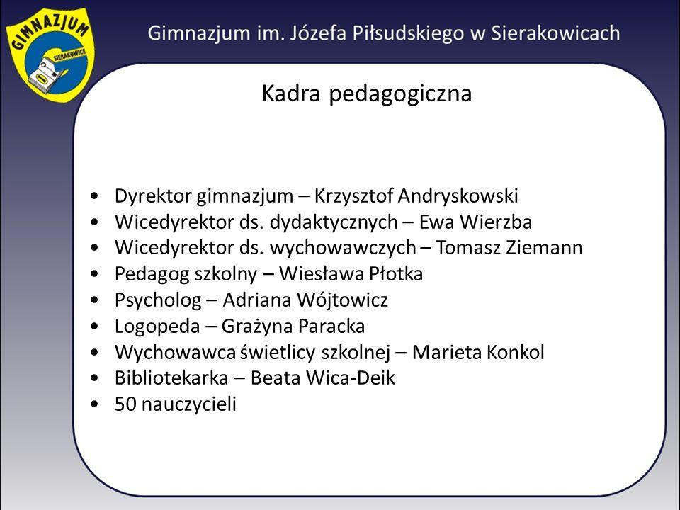 Kadra pedagogiczna Dyrektor gimnazjum – Krzysztof Andryskowski Wicedyrektor ds. dydaktycznych – Ewa Wierzba Wicedyrektor ds. wychowawczych – Tomasz Zi