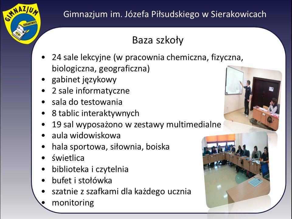 Baza szkoły 24 sale lekcyjne (w pracownia chemiczna, fizyczna, biologiczna, geograficzna) gabinet językowy 2 sale informatyczne sala do testowania 8 t