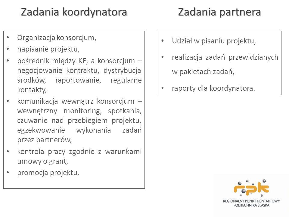 Zadania koordynatora Organizacja konsorcjum, napisanie projektu, pośrednik między KE, a konsorcjum – negocjowanie kontraktu, dystrybucja środków, raportowanie, regularne kontakty, komunikacja wewnątrz konsorcjum – wewnętrzny monitoring, spotkania, czuwanie nad przebiegiem projektu, egzekwowanie wykonania zadań przez partnerów, kontrola pracy zgodnie z warunkami umowy o grant, promocja projektu.