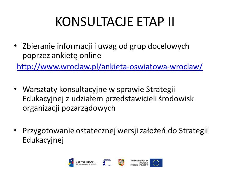 KONSULTACJE ETAP II Zbieranie informacji i uwag od grup docelowych poprzez ankietę online http://www.wroclaw.pl/ankieta-oswiatowa-wroclaw/ Warsztaty konsultacyjne w sprawie Strategii Edukacyjnej z udziałem przedstawicieli środowisk organizacji pozarządowych Przygotowanie ostatecznej wersji założeń do Strategii Edukacyjnej