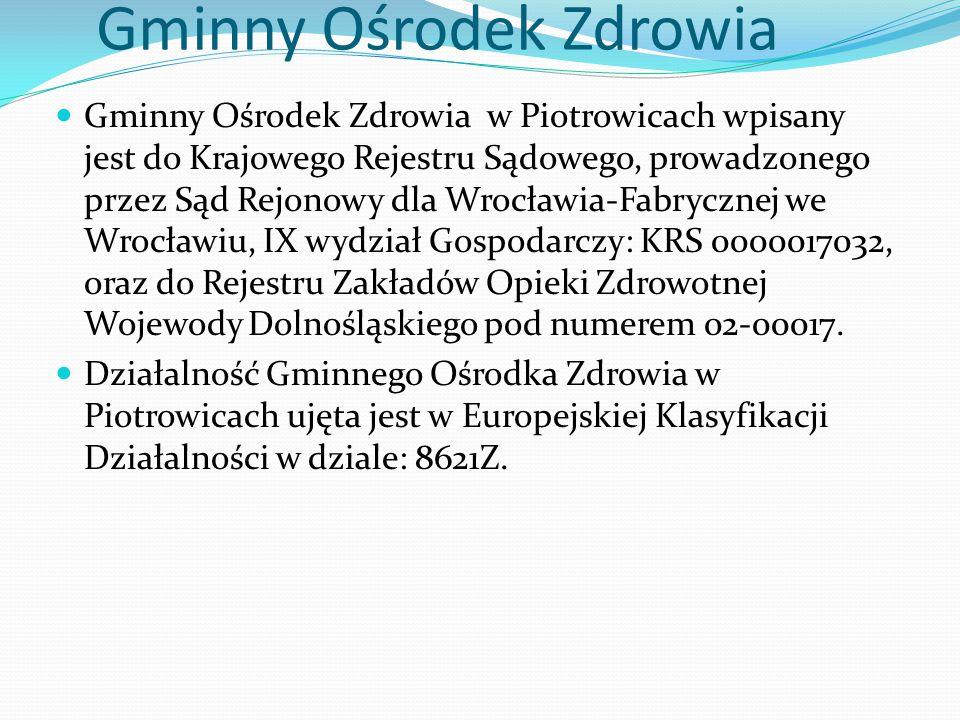 Gminny Ośrodek Zdrowia Gminny Ośrodek Zdrowia w Piotrowicach wpisany jest do Krajowego Rejestru Sądowego, prowadzonego przez Sąd Rejonowy dla Wrocławia-Fabrycznej we Wrocławiu, IX wydział Gospodarczy: KRS 0000017032, oraz do Rejestru Zakładów Opieki Zdrowotnej Wojewody Dolnośląskiego pod numerem 02-00017.