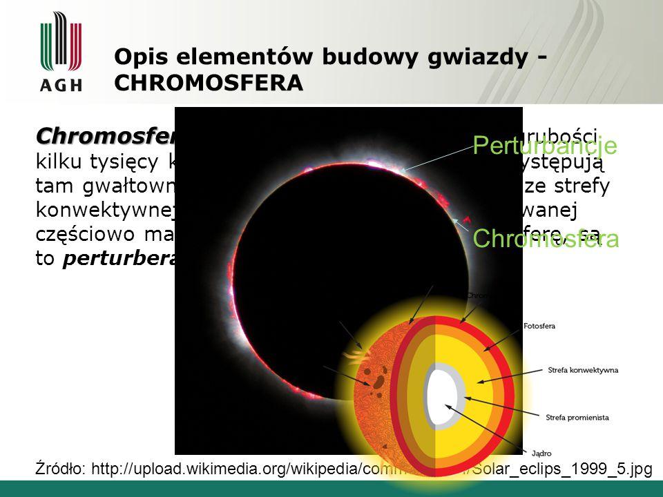 Opis elementów budowy gwiazdy - FOTOSFERA Fotosfera – widzialna, powierzchniowa warstwa gwiazdy(np.
