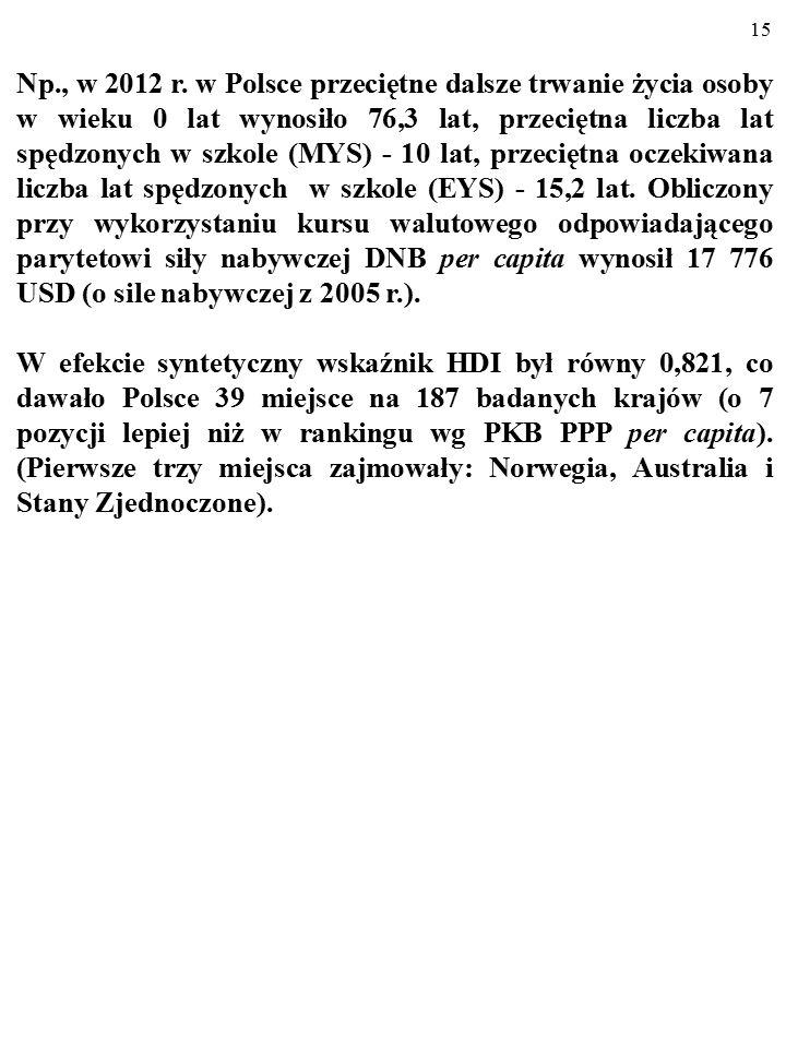 14 1. LEI = (LE-20)/(83,2-20). 2. EI = 3. II=[ln(DNB per capita PPP $)-ln(163)]/[ln(108211)-ln(163)]. Konstrukcja tych trzech mierników cząstkowych sp