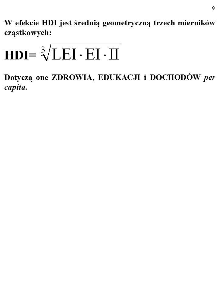 9 W efekcie HDI jest średnią geometryczną trzech mierników cząstkowych: HDI= Dotyczą one ZDROWIA, EDUKACJI i DOCHODÓW per capita.