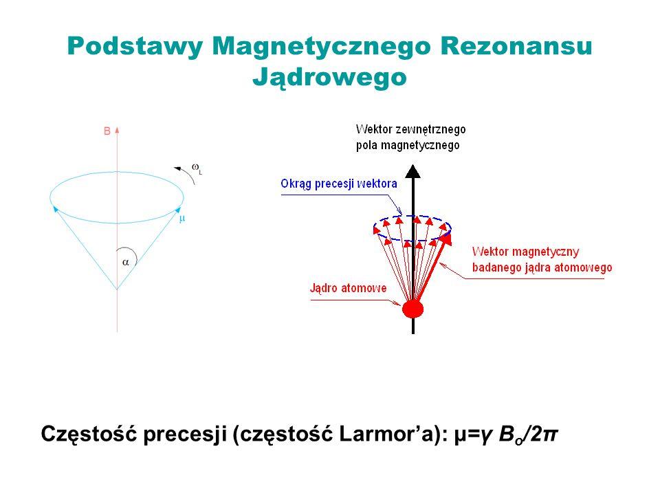 Podstawy Magnetycznego Rezonansu Jądrowego Częstość precesji (częstość Larmor'a): μ=γ B o /2π