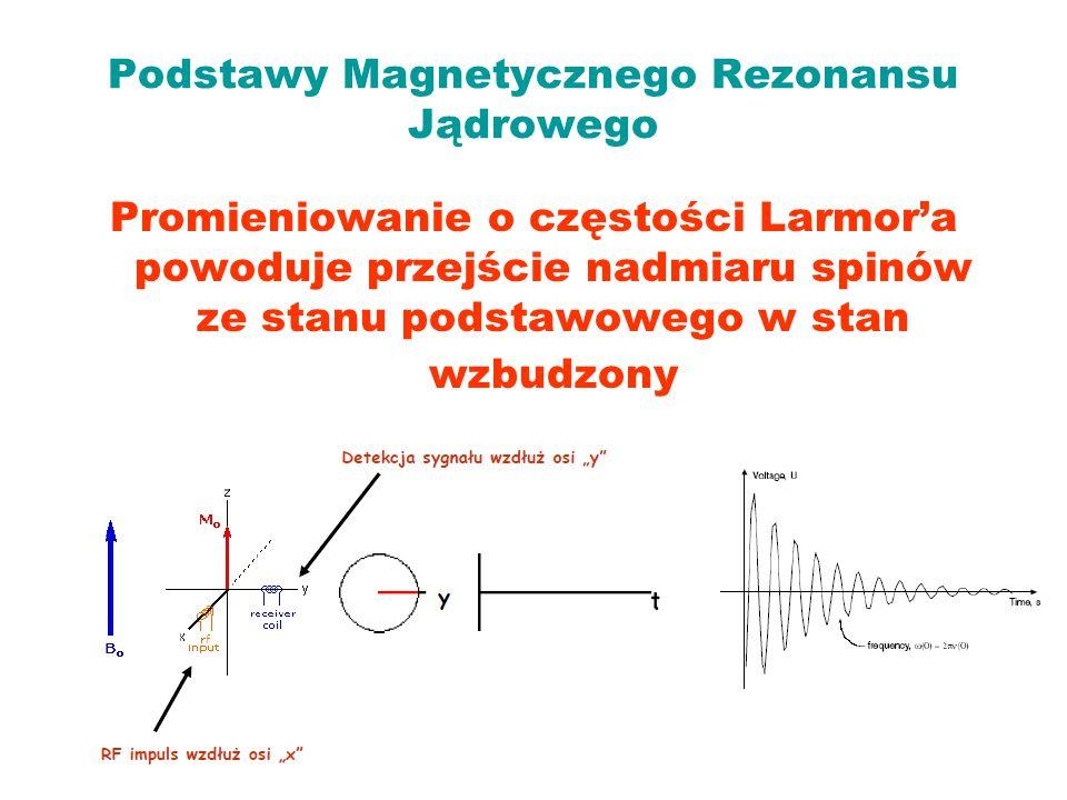 Podstawy Magnetycznego Rezonansu Jądrowego Promieniowanie o częstości Larmor'a powoduje przejście nadmiaru spinów ze stanu podstawowego w stan wzbudzo