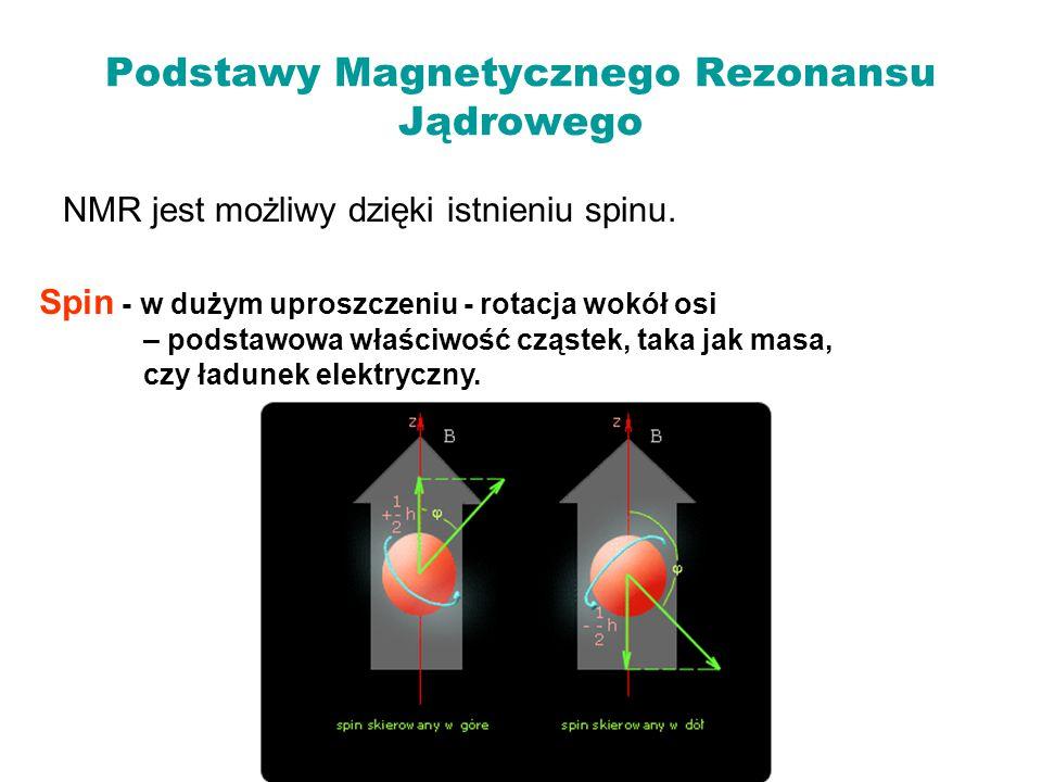 Podstawy Magnetycznego Rezonansu Jądrowego NMR jest możliwy dzięki istnieniu spinu. Spin - w dużym uproszczeniu - rotacja wokół osi – podstawowa właśc