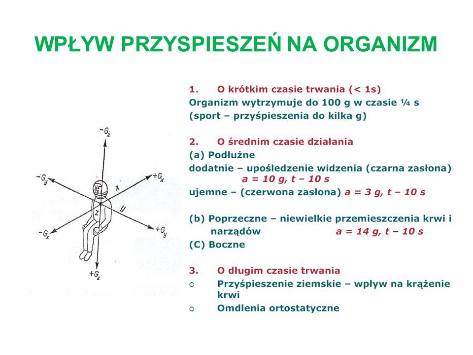 Alarmowe zatrzymanie windy a = 2,5g; t = 1s, Lądowanie na spadochronie a = 3-4g; t = 0,1-0,2s, Katapultowanie z samolotu a = 10-15g; t = 0,25s, Zderzenie samochodu możliwe do przeżycia a = 20-100g; t = 0,1s.