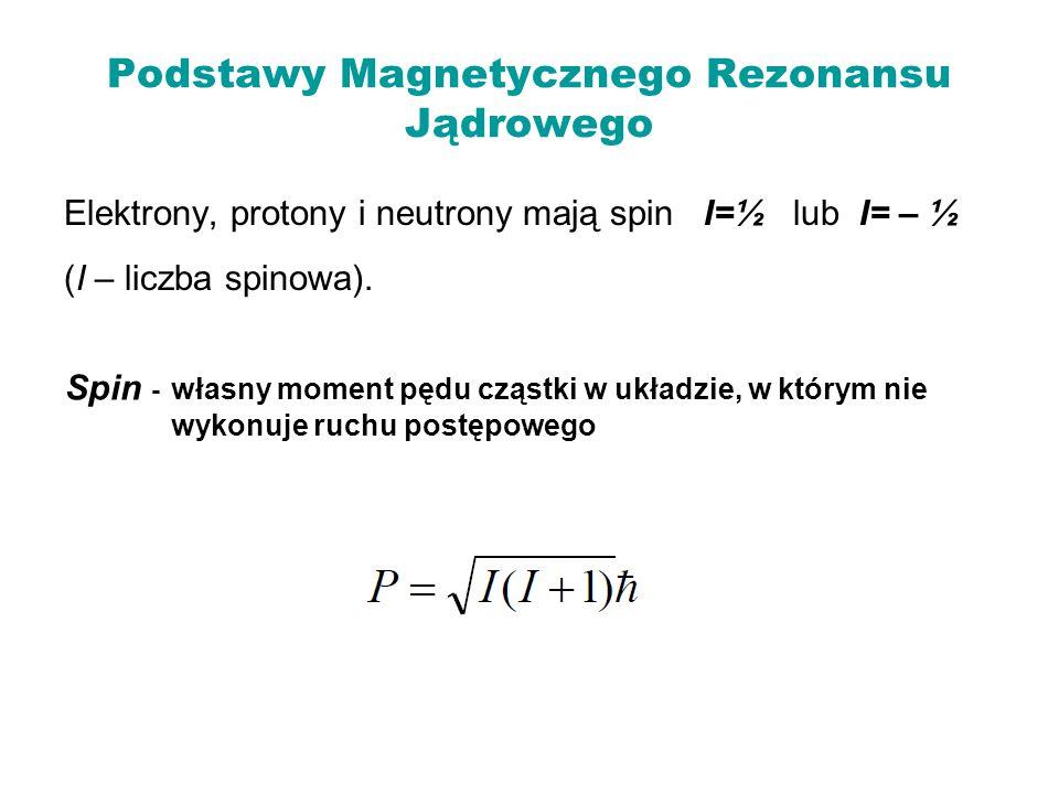 Podstawy Magnetycznego Rezonansu Jądrowego Elektrony, protony i neutrony mają spin I=½ lub I= – ½ (I – liczba spinowa). Spin - własny moment pędu cząs