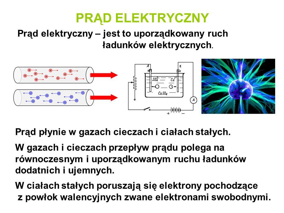 PRĄD ELEKTRYCZNY Prąd elektryczny – jest to uporządkowany ruch ładunków elektrycznych. Prąd płynie w gazach cieczach i ciałach stałych. W gazach i cie