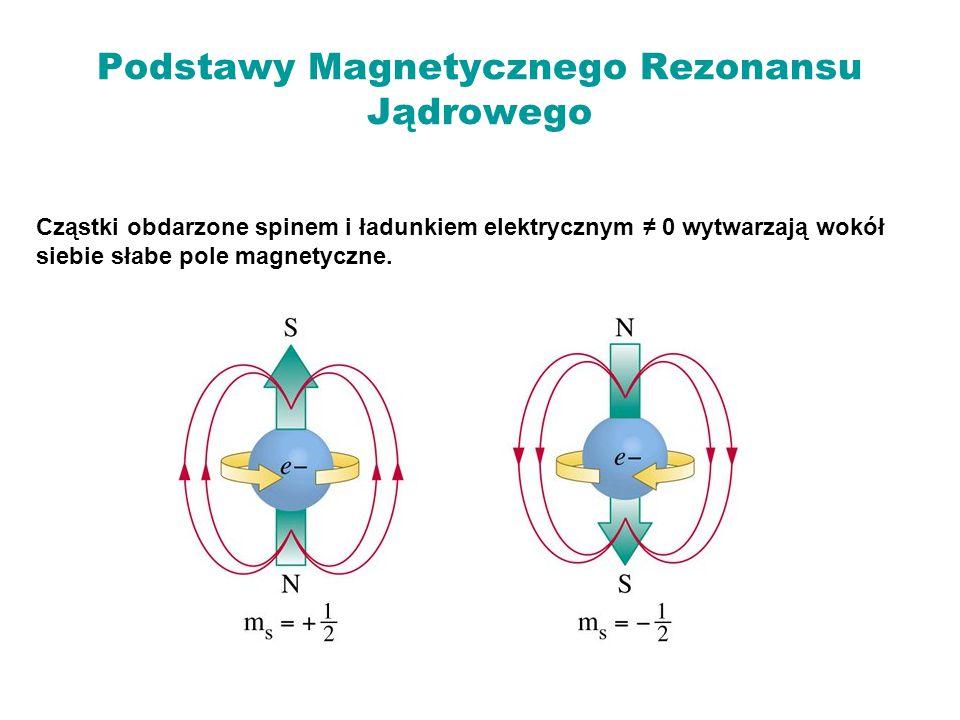 Podstawy Magnetycznego Rezonansu Jądrowego Cząstki obdarzone spinem i ładunkiem elektrycznym ≠ 0 wytwarzają wokół siebie słabe pole magnetyczne.