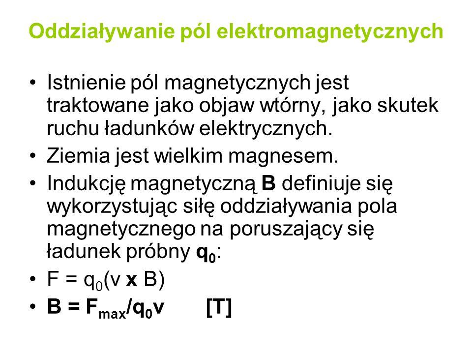 Oddziaływanie pól elektromagnetycznych Istnienie pól magnetycznych jest traktowane jako objaw wtórny, jako skutek ruchu ładunków elektrycznych. Ziemia