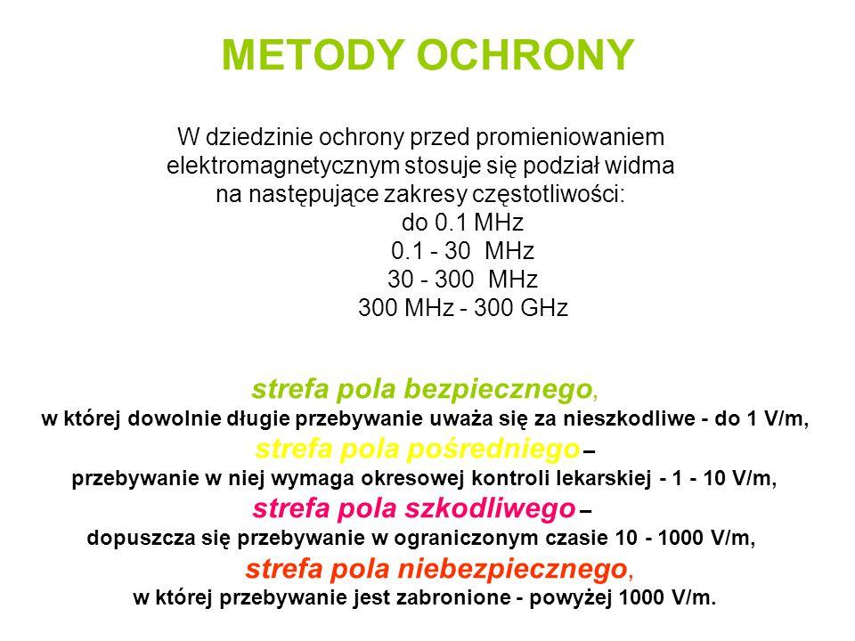 METODY OCHRONY W dziedzinie ochrony przed promieniowaniem elektromagnetycznym stosuje się podział widma na następujące zakresy częstotliwości: do 0.1