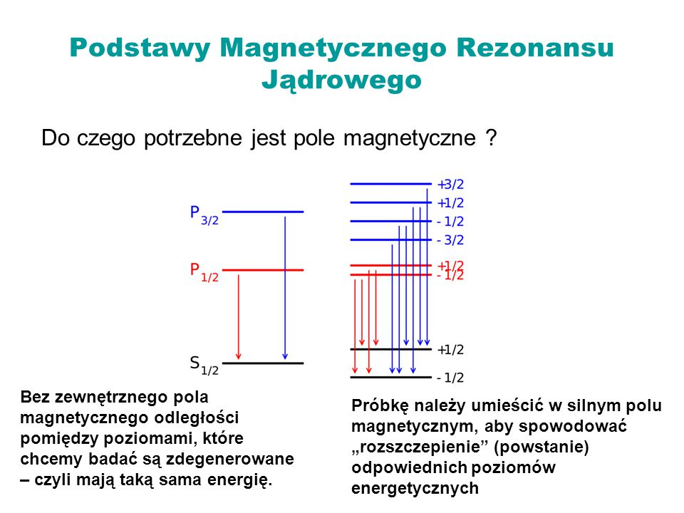 Do czego potrzebne jest pole magnetyczne ? Bez zewnętrznego pola magnetycznego odległości pomiędzy poziomami, które chcemy badać są zdegenerowane – cz
