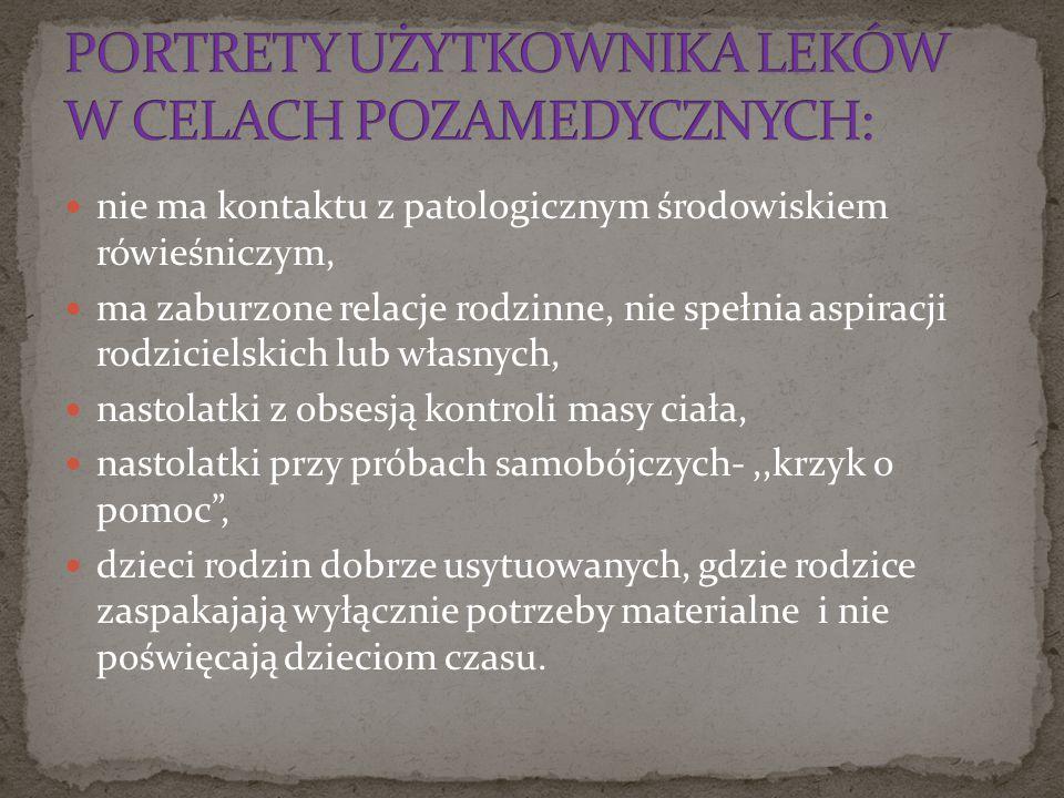 W Polsce wg różnych badań, szacuję się, że około 20% nastolatków miało kontakt ze zjawiskiem nadużywania leków w celach pozamedycznych, paleniem marihuany czy haszyszu bądź przyjmowaniem dopalaczy.