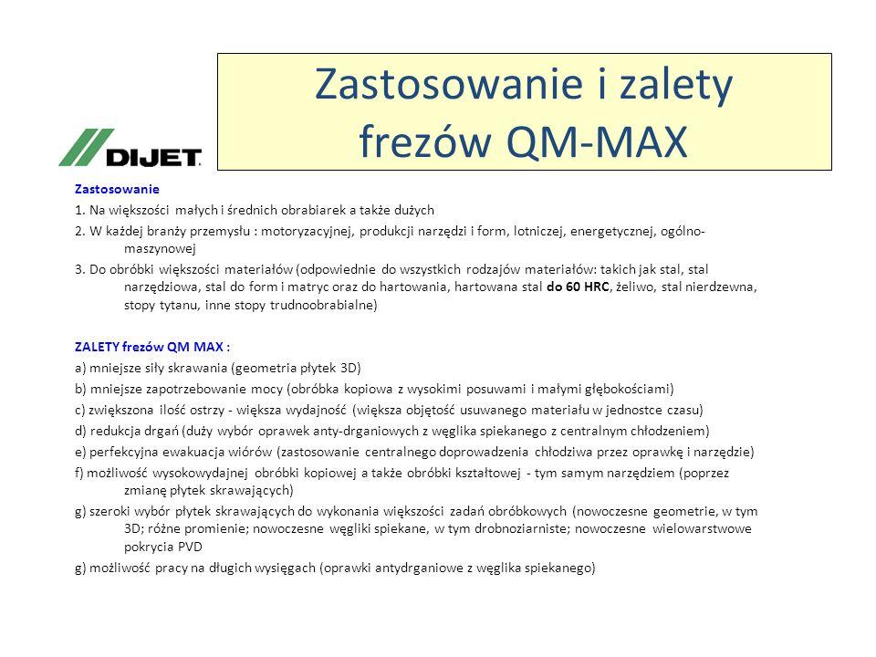 Zastosowanie i zalety frezów QM-MAX Zastosowanie 1. Na większości małych i średnich obrabiarek a także dużych 2. W każdej branży przemysłu : motoryzac