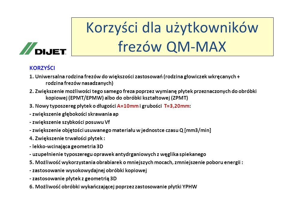 Korzyści dla użytkowników frezów QM-MAX KORZYŚCI 1. Uniwersalna rodzina frezów do większości zastosowań (rodzina głowiczek wkręcanych + rodzina frezów