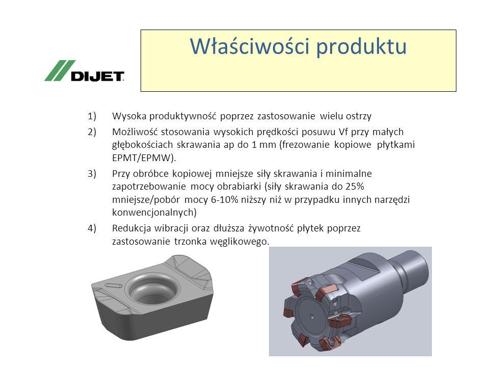 Właściwości produktu 1)Wysoka produktywność poprzez zastosowanie wielu ostrzy 2)Możliwość stosowania wysokich prędkości posuwu Vf przy małych głębokościach skrawania ap do 1 mm (frezowanie kopiowe płytkami EPMT/EPMW).