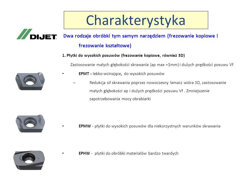 Charakterystyka Dwa rodzaje obróbki tym samym narzędziem (frezowanie kopiowe i frezowanie kształtowe) 1. Płytki do wysokich posuwów (frezowanie kopiow