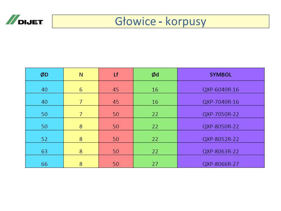 Głowice - korpusy ØDNLfØdSYMBOL 4064516QXP-6040R-16 4074516QXP-7040R-16 507 22QXP-7050R-22 508 22QXP-8050R-22 5285022QXP-8052R-22 6385022QXP-8063R-22