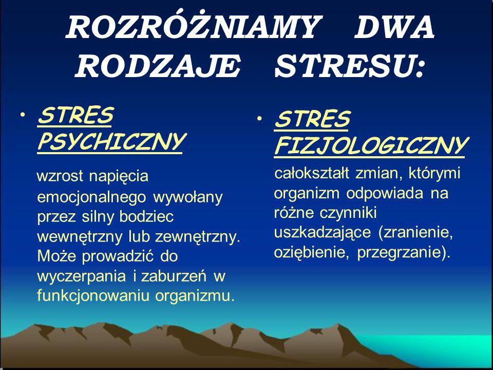 STRESORY, czyli sytuacje wywołujące reakcję stresu : sytuacje oceniane przez człowieka jako trudne, jako wyzwanie, jako przekraczające jego możliwości