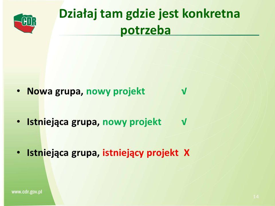 Działaj tam gdzie jest konkretna potrzeba Nowa grupa, nowy projekt √ Istniejąca grupa, nowy projekt√ Istniejąca grupa, istniejący projekt X 14
