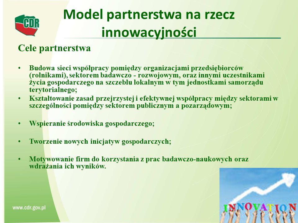 Model partnerstwa na rzecz innowacyjności Cele partnerstwa Budowa sieci współpracy pomiędzy organizacjami przedsiębiorców (rolnikami), sektorem badawc