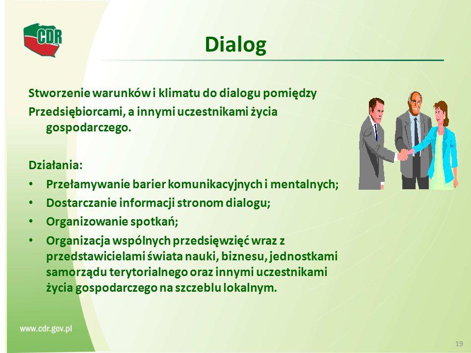 Dialog Stworzenie warunków i klimatu do dialogu pomiędzy Przedsiębiorcami, a innymi uczestnikami życia gospodarczego. Działania: Przełamywanie barier