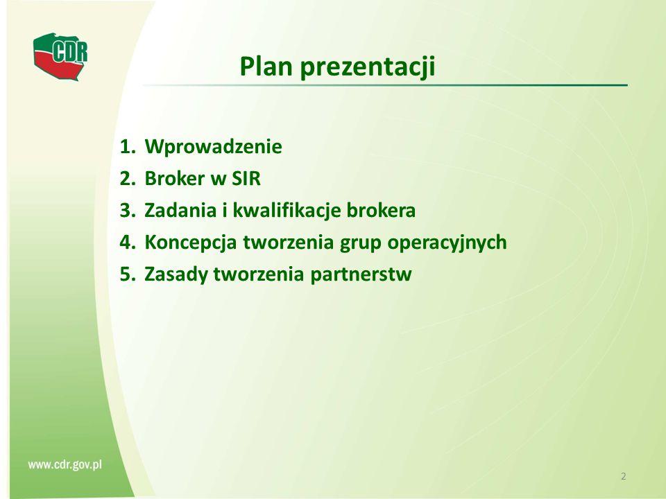 Plan prezentacji 1.Wprowadzenie 2.Broker w SIR 3.Zadania i kwalifikacje brokera 4.Koncepcja tworzenia grup operacyjnych 5.Zasady tworzenia partnerstw
