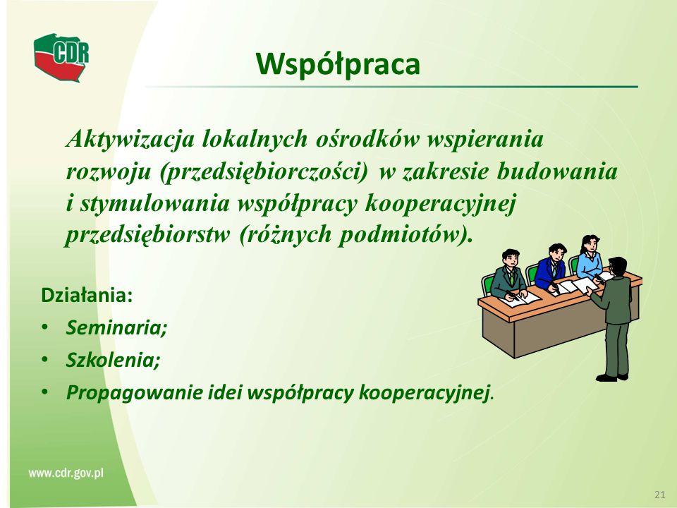 Współpraca Aktywizacja lokalnych ośrodków wspierania rozwoju (przedsiębiorczości) w zakresie budowania i stymulowania współpracy kooperacyjnej przedsi