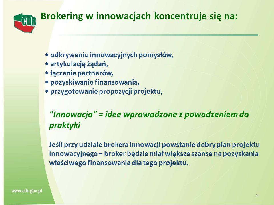 Brokering w innowacjach koncentruje się na: odkrywaniu innowacyjnych pomysłów, artykulację żądań, łączenie partnerów, pozyskiwanie finansowania, przyg