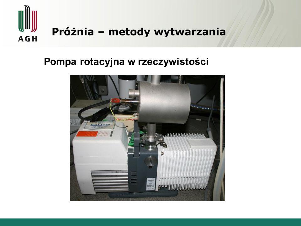 Próżnia – metody wytwarzania Pompa rotacyjna w rzeczywistości