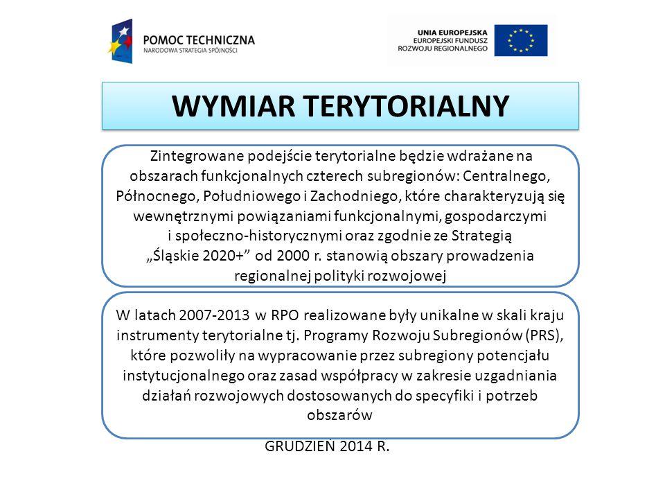 WYMIAR TERYTORIALNY GRUDZIEŃ 2014 R. Zintegrowane podejście terytorialne będzie wdrażane na obszarach funkcjonalnych czterech subregionów: Centralnego