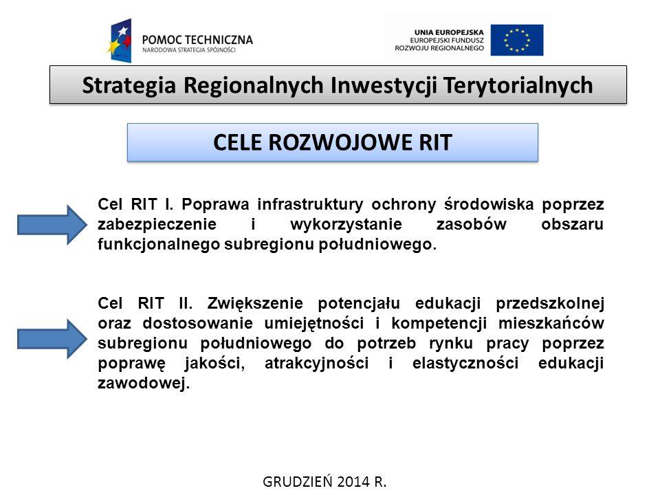 GRUDZIEŃ 2014 R. Strategia Regionalnych Inwestycji Terytorialnych CELE ROZWOJOWE RIT Cel RIT I. Poprawa infrastruktury ochrony środowiska poprzez zabe