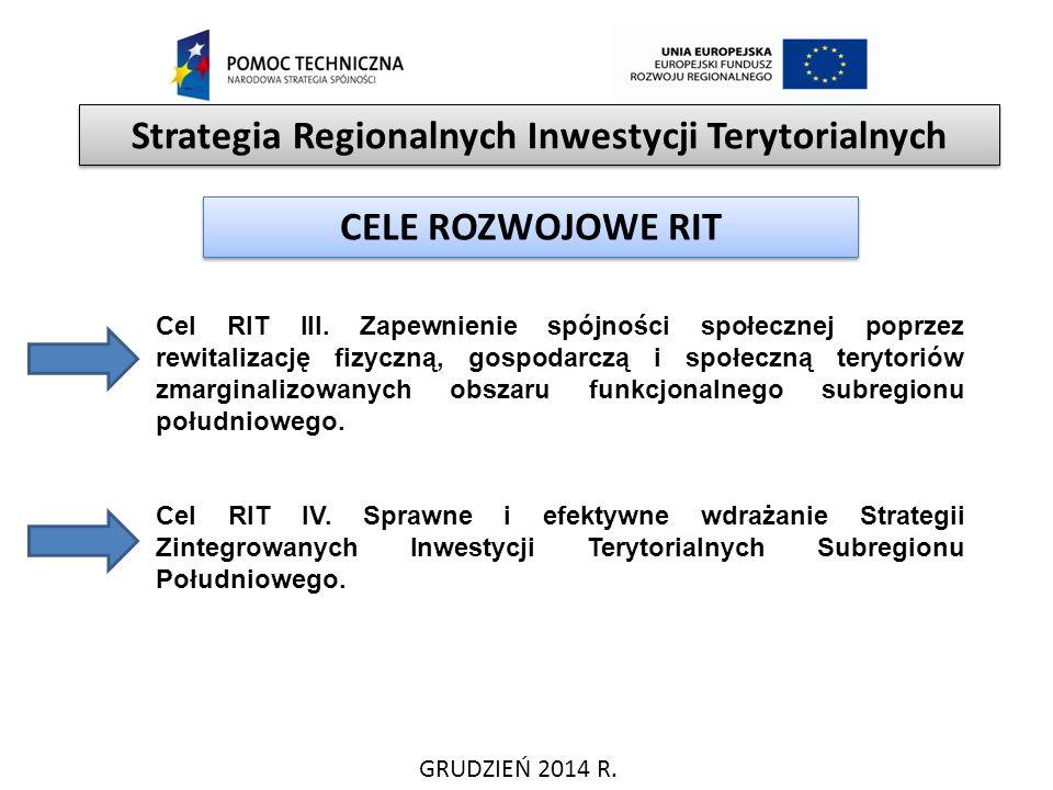 GRUDZIEŃ 2014 R. Strategia Regionalnych Inwestycji Terytorialnych CELE ROZWOJOWE RIT Cel RIT III. Zapewnienie spójności społecznej poprzez rewitalizac