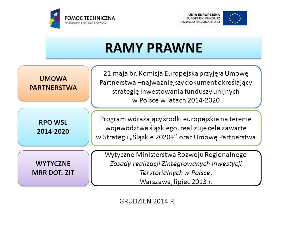 RAMY PRAWNE GRUDZIEŃ 2014 R. UMOWA PARTNERSTWA RPO WSL 2014-2020 WYTYCZNE MRR DOT. ZIT 21 maja br. Komisja Europejska przyjęła Umowę Partnerstwa –najw