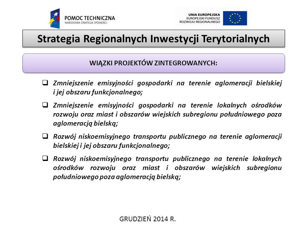 Strategia Regionalnych Inwestycji Terytorialnych GRUDZIEŃ 2014 R. WIĄZKI PROJEKTÓW ZINTEGROWANYCH:  Zmniejszenie emisyjności gospodarki na terenie ag