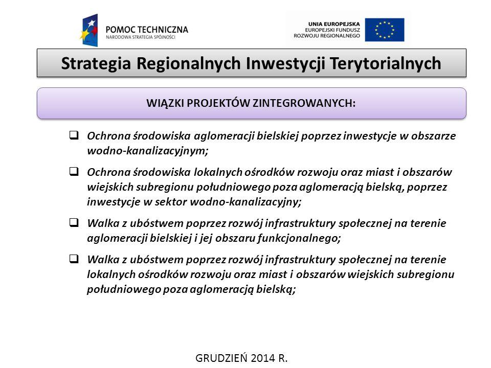 Strategia Regionalnych Inwestycji Terytorialnych GRUDZIEŃ 2014 R. WIĄZKI PROJEKTÓW ZINTEGROWANYCH:  Ochrona środowiska aglomeracji bielskiej poprzez
