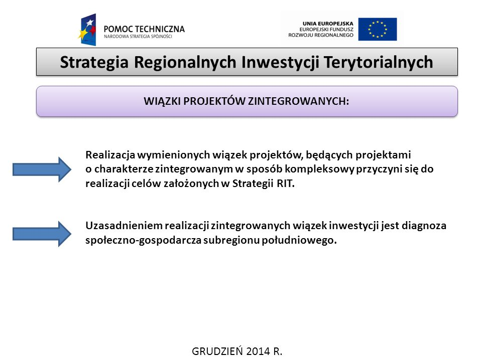 Strategia Regionalnych Inwestycji Terytorialnych GRUDZIEŃ 2014 R. WIĄZKI PROJEKTÓW ZINTEGROWANYCH: Realizacja wymienionych wiązek projektów, będących