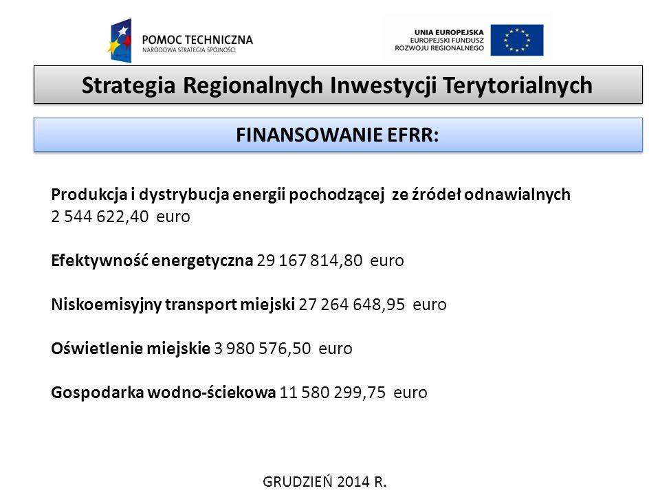 Strategia Regionalnych Inwestycji Terytorialnych GRUDZIEŃ 2014 R. FINANSOWANIE EFRR: Produkcja i dystrybucja energii pochodzącej ze źródeł odnawialnyc
