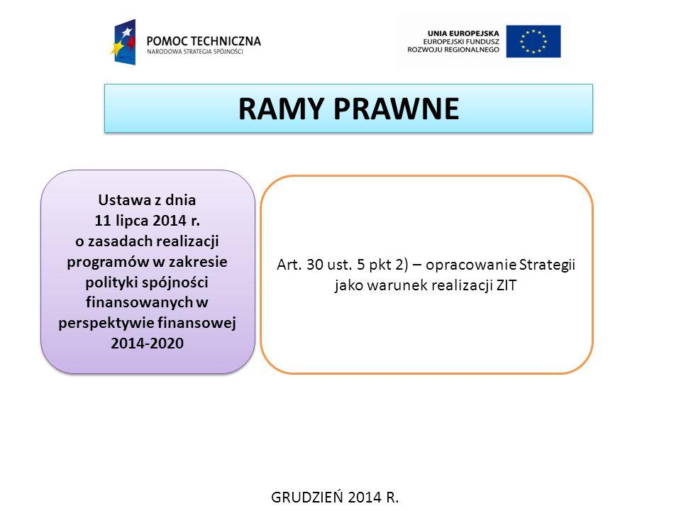 RAMY PRAWNE GRUDZIEŃ 2014 R. Ustawa z dnia 11 lipca 2014 r. o zasadach realizacji programów w zakresie polityki spójności finansowanych w perspektywie