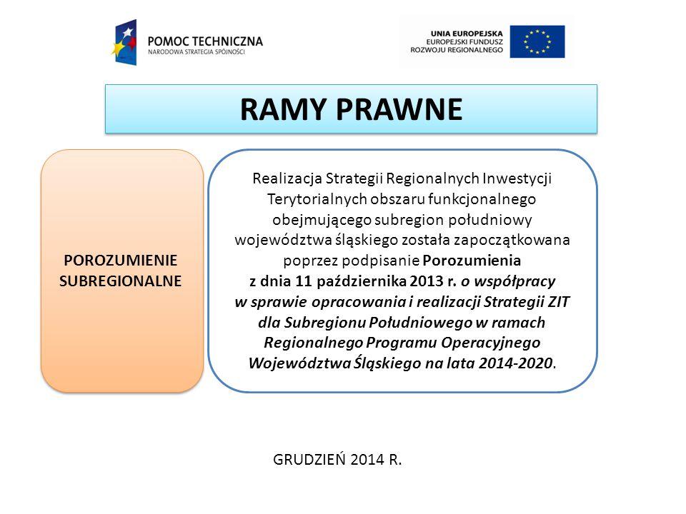 RAMY PRAWNE GRUDZIEŃ 2014 R. POROZUMIENIE SUBREGIONALNE Realizacja Strategii Regionalnych Inwestycji Terytorialnych obszaru funkcjonalnego obejmująceg