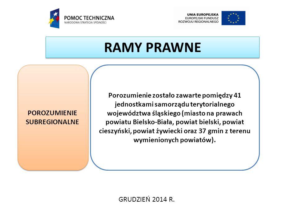 RAMY PRAWNE GRUDZIEŃ 2014 R. POROZUMIENIE SUBREGIONALNE Porozumienie zostało zawarte pomiędzy 41 jednostkami samorządu terytorialnego województwa śląs