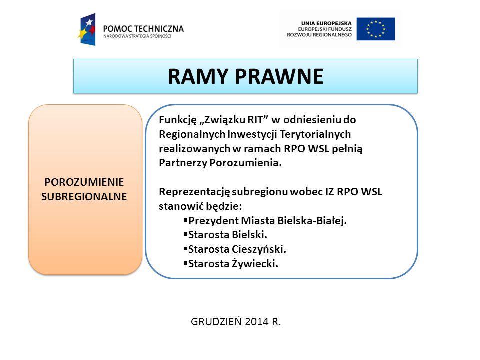 """RAMY PRAWNE GRUDZIEŃ 2014 R. POROZUMIENIE SUBREGIONALNE Funkcję """"Związku RIT"""" w odniesieniu do Regionalnych Inwestycji Terytorialnych realizowanych w"""