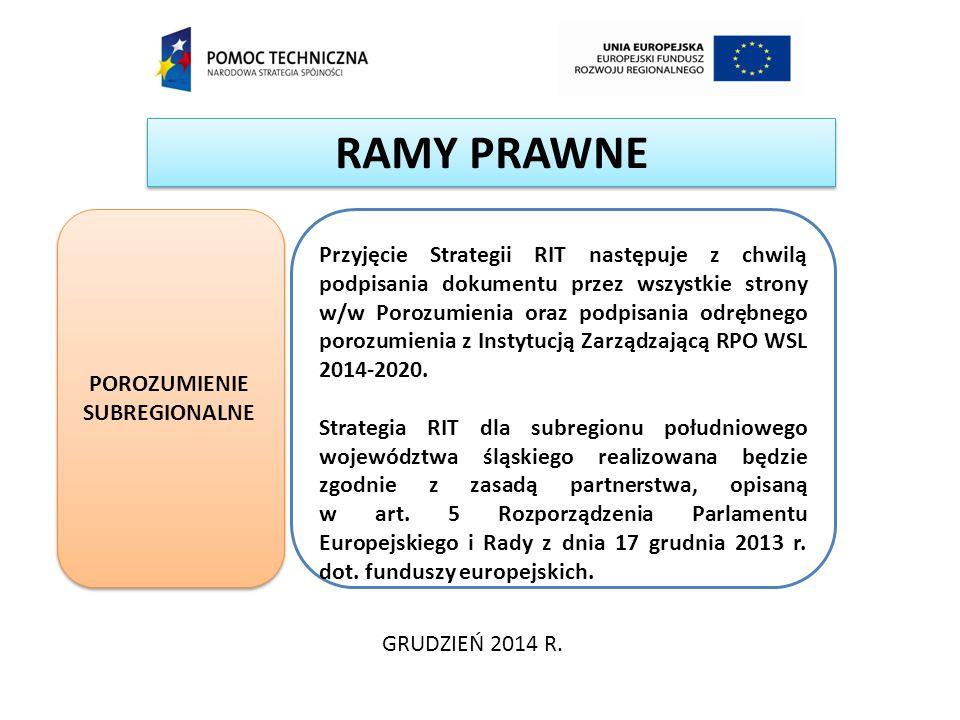 RAMY PRAWNE GRUDZIEŃ 2014 R. POROZUMIENIE SUBREGIONALNE Przyjęcie Strategii RIT następuje z chwilą podpisania dokumentu przez wszystkie strony w/w Por