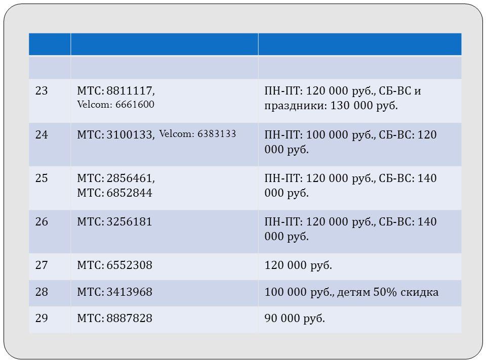 23 МТС: 8811117, Velcom: 6661600 ПН-ПТ: 120 000 руб., СБ-ВС и праздники: 130 000 руб.